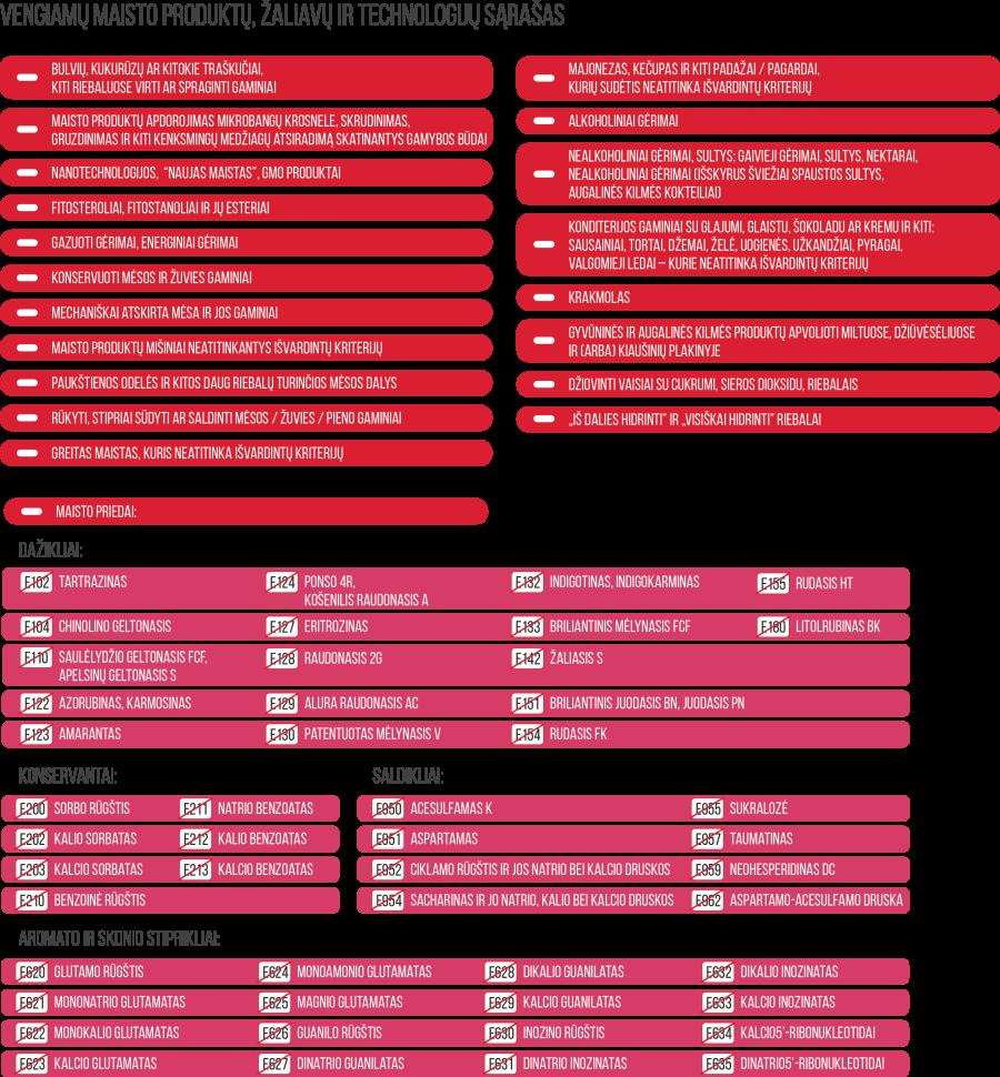 infografikas_6
